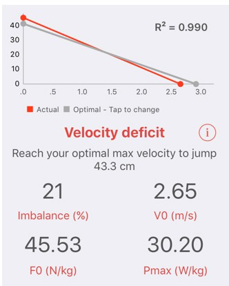 MyJump Force-Velocity Readout